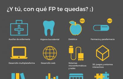 Ciclos de FP en ILERNA Online