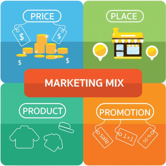 Las 4 P's del marketing mix