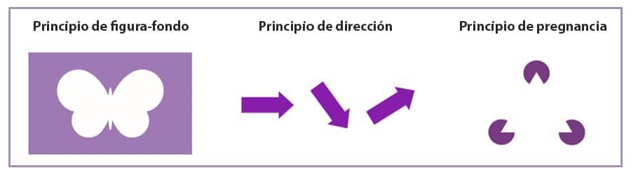 Esquemas de los principios de figura-fondo, dirección y de pregnancia de la Gestalt.