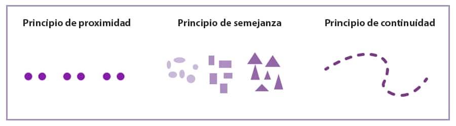 Esquemas de los principios de proximidad, semejanza y continuidad de la Gestalt.