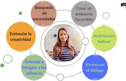 El-papel-del-Educador-Infantil-4